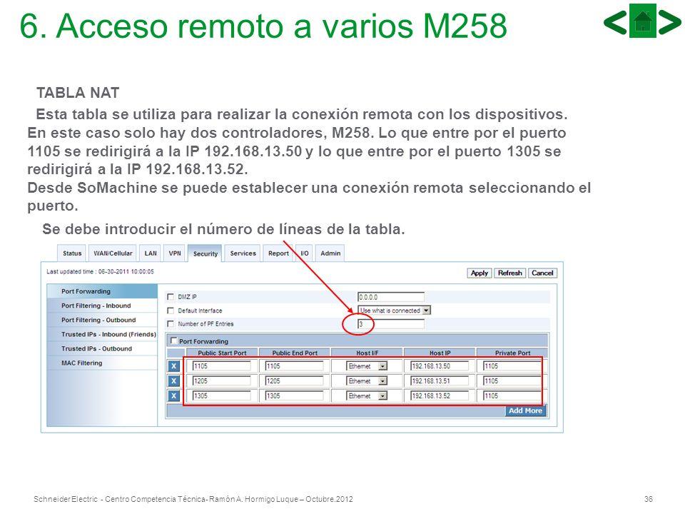 36Schneider Electric - Centro Competencia Técnica- Ramón A. Hormigo Luque – Octubre.2012 TABLA NAT Esta tabla se utiliza para realizar la conexión rem