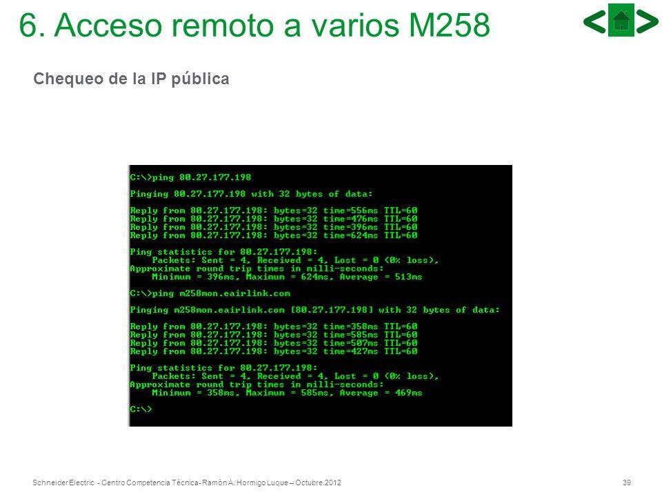 39Schneider Electric - Centro Competencia Técnica- Ramón A. Hormigo Luque – Octubre.2012 6. Acceso remoto a varios M258 Chequeo de la IP pública