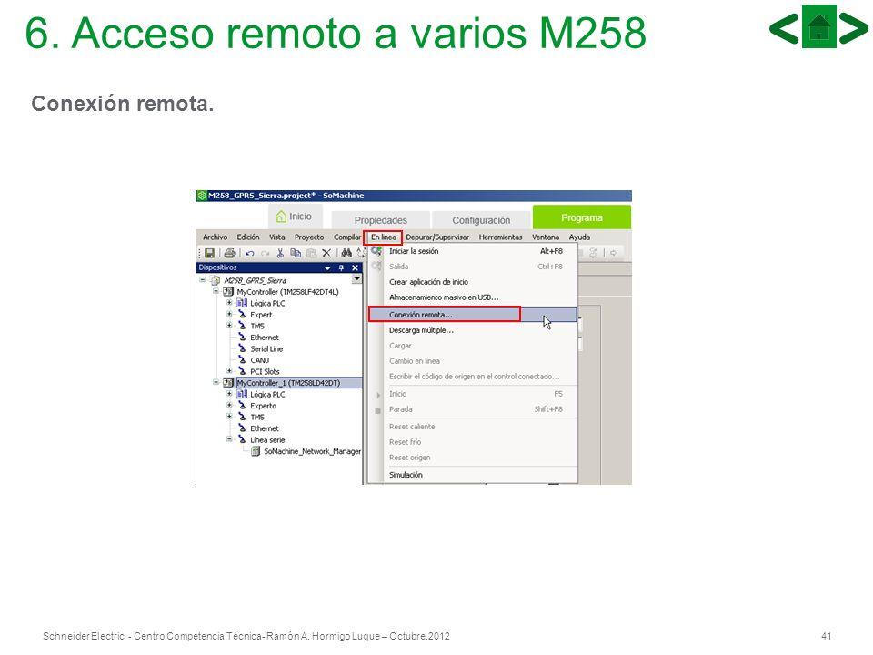 41Schneider Electric - Centro Competencia Técnica- Ramón A. Hormigo Luque – Octubre.2012 6. Acceso remoto a varios M258 Conexión remota.