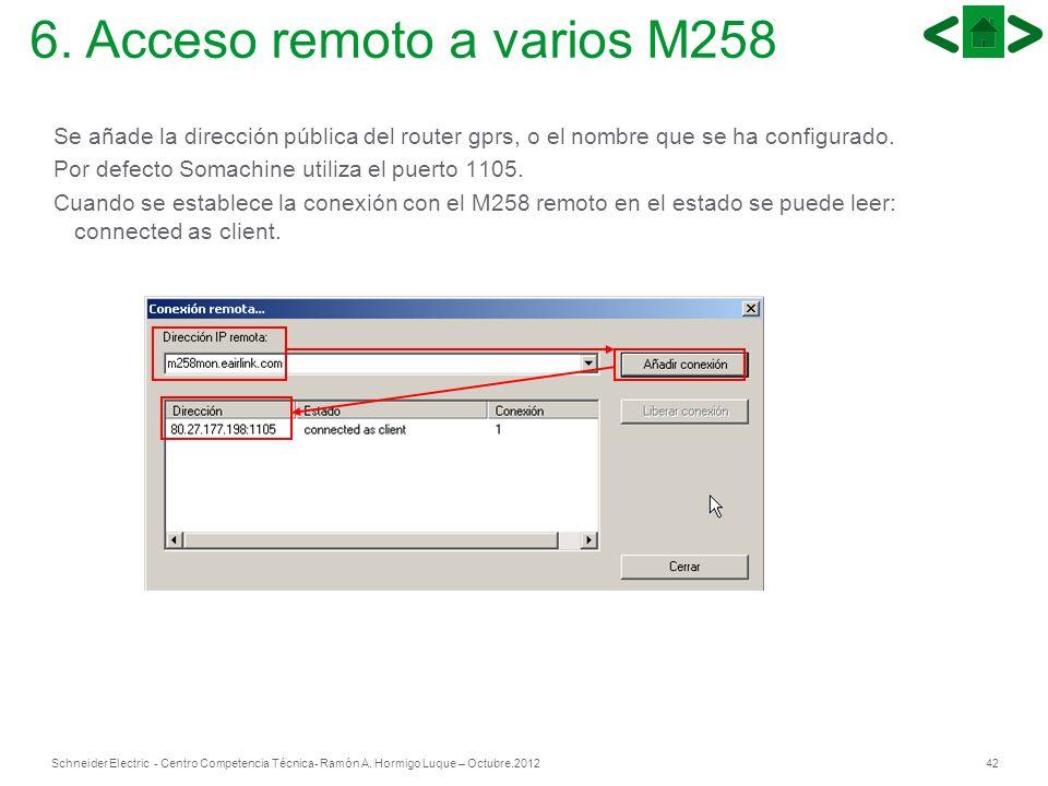 42Schneider Electric - Centro Competencia Técnica- Ramón A. Hormigo Luque – Octubre.2012 Se añade la dirección pública del router gprs, o el nombre qu