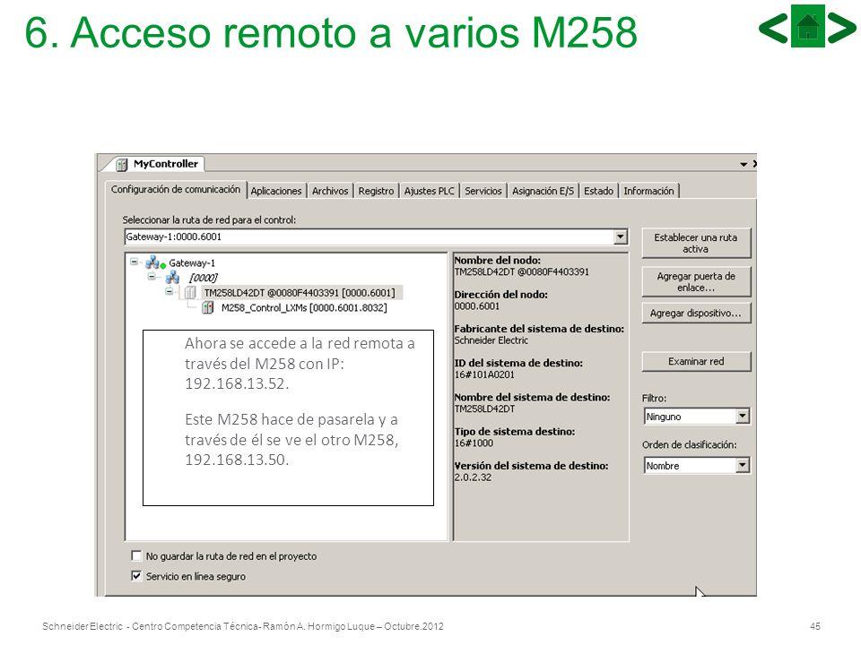 45Schneider Electric - Centro Competencia Técnica- Ramón A. Hormigo Luque – Octubre.2012 1. Ahora se accede a la red remota a través del M258 con IP: