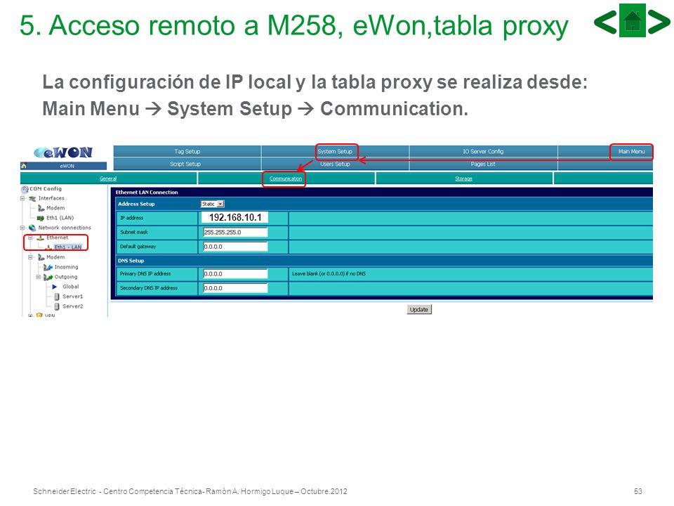 53Schneider Electric - Centro Competencia Técnica- Ramón A. Hormigo Luque – Octubre.2012 La configuración de IP local y la tabla proxy se realiza desd