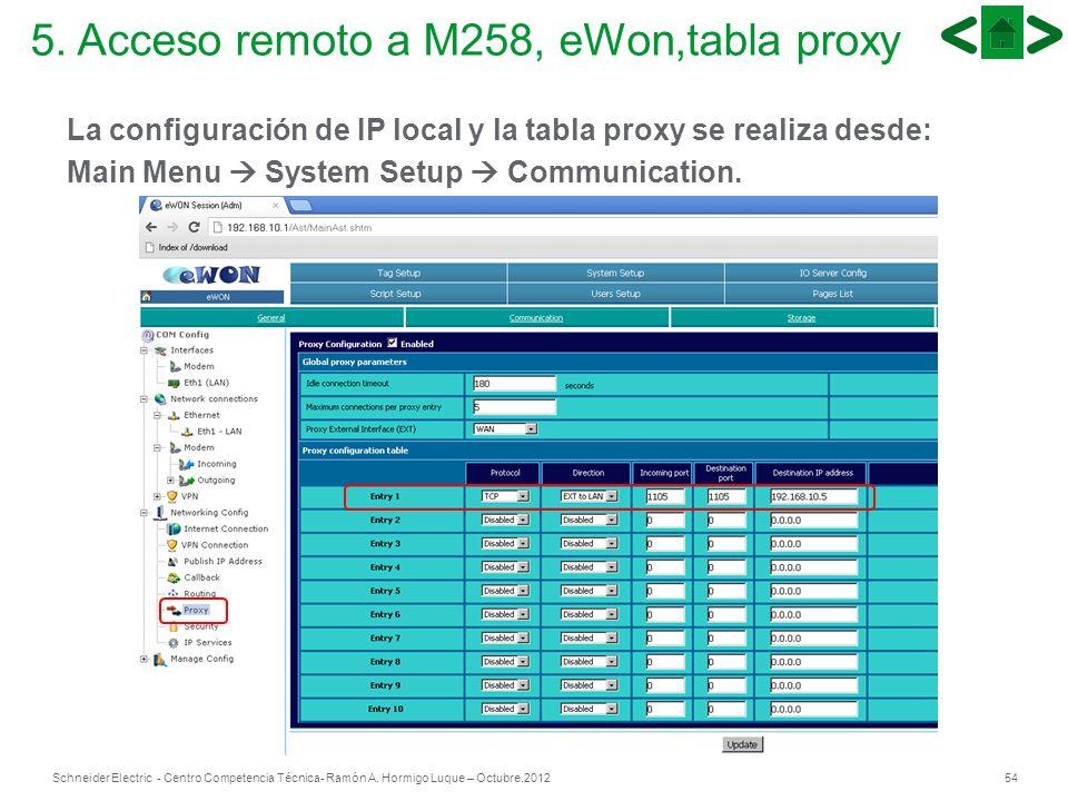 54Schneider Electric - Centro Competencia Técnica- Ramón A. Hormigo Luque – Octubre.2012 La configuración de IP local y la tabla proxy se realiza desd