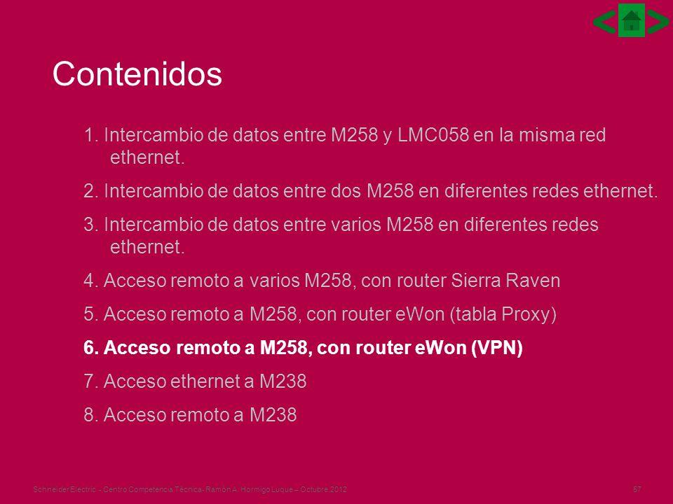 57Schneider Electric - Centro Competencia Técnica- Ramón A. Hormigo Luque – Octubre.2012 1. Intercambio de datos entre M258 y LMC058 en la misma red e