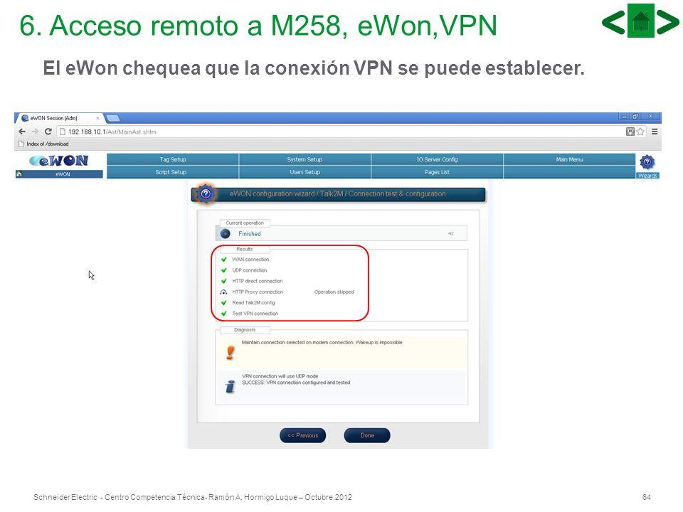 64Schneider Electric - Centro Competencia Técnica- Ramón A. Hormigo Luque – Octubre.2012 6. Acceso remoto a M258, eWon,VPN El eWon chequea que la cone