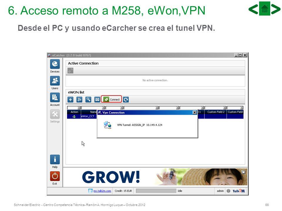 66Schneider Electric - Centro Competencia Técnica- Ramón A. Hormigo Luque – Octubre.2012 6. Acceso remoto a M258, eWon,VPN Desde el PC y usando eCarch