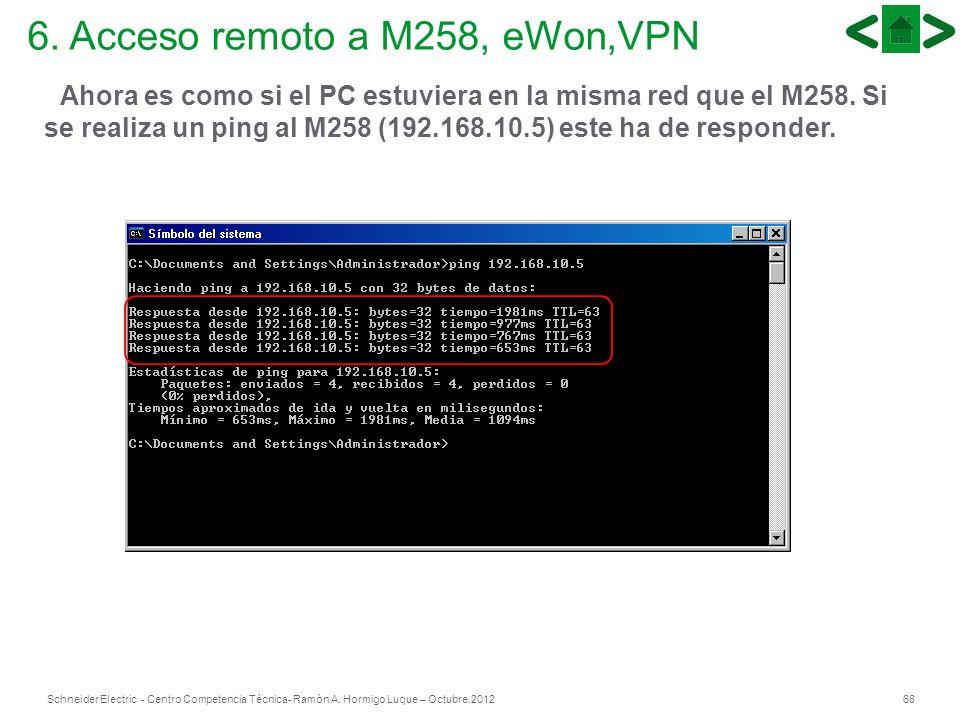 68Schneider Electric - Centro Competencia Técnica- Ramón A. Hormigo Luque – Octubre.2012 6. Acceso remoto a M258, eWon,VPN Ahora es como si el PC estu