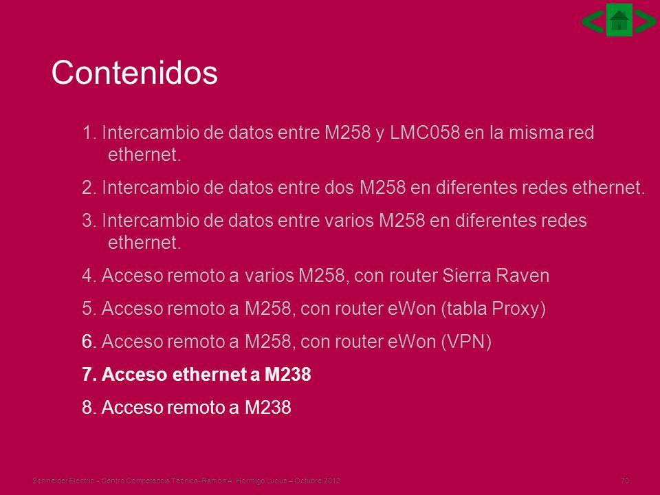 70Schneider Electric - Centro Competencia Técnica- Ramón A. Hormigo Luque – Octubre.2012 1. Intercambio de datos entre M258 y LMC058 en la misma red e