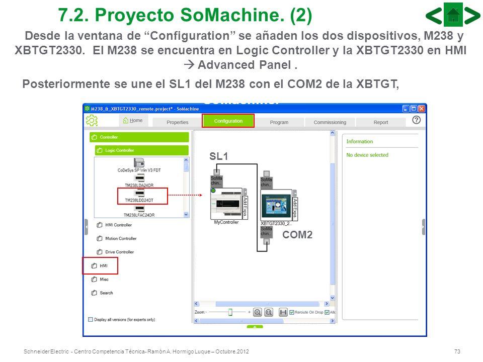 73Schneider Electric - Centro Competencia Técnica- Ramón A. Hormigo Luque – Octubre.2012 7.2. Proyecto SoMachine. (2) SL1 COM2 Desde la ventana de Con