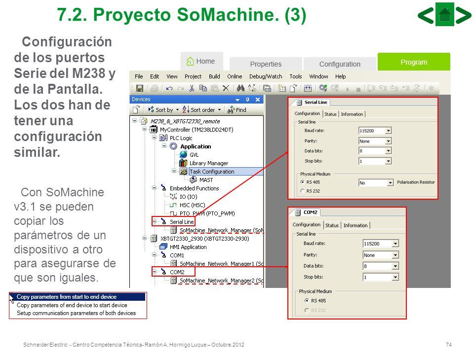 74Schneider Electric - Centro Competencia Técnica- Ramón A. Hormigo Luque – Octubre.2012 7.2. Proyecto SoMachine. (3) Configuración de los puertos Ser