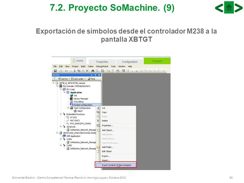 80Schneider Electric - Centro Competencia Técnica- Ramón A. Hormigo Luque – Octubre.2012 7.2. Proyecto SoMachine. (9) Exportación de simbolos desde el