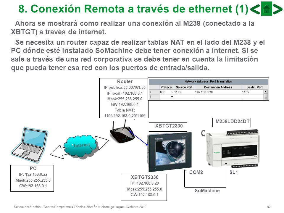 92Schneider Electric - Centro Competencia Técnica- Ramón A. Hormigo Luque – Octubre.2012 8. Conexión Remota a través de ethernet (1) CAN-H Internet PC