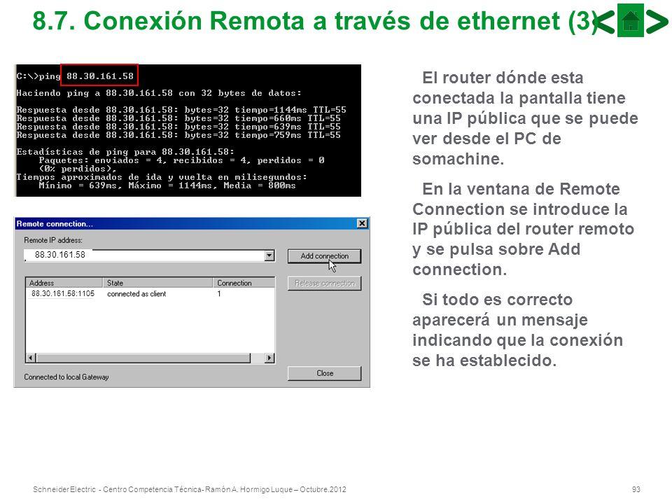 93Schneider Electric - Centro Competencia Técnica- Ramón A. Hormigo Luque – Octubre.2012 8.7. Conexión Remota a través de ethernet (3) El router dónde