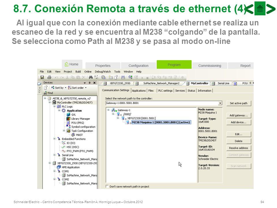 94Schneider Electric - Centro Competencia Técnica- Ramón A. Hormigo Luque – Octubre.2012 8.7. Conexión Remota a través de ethernet (4) Al igual que co
