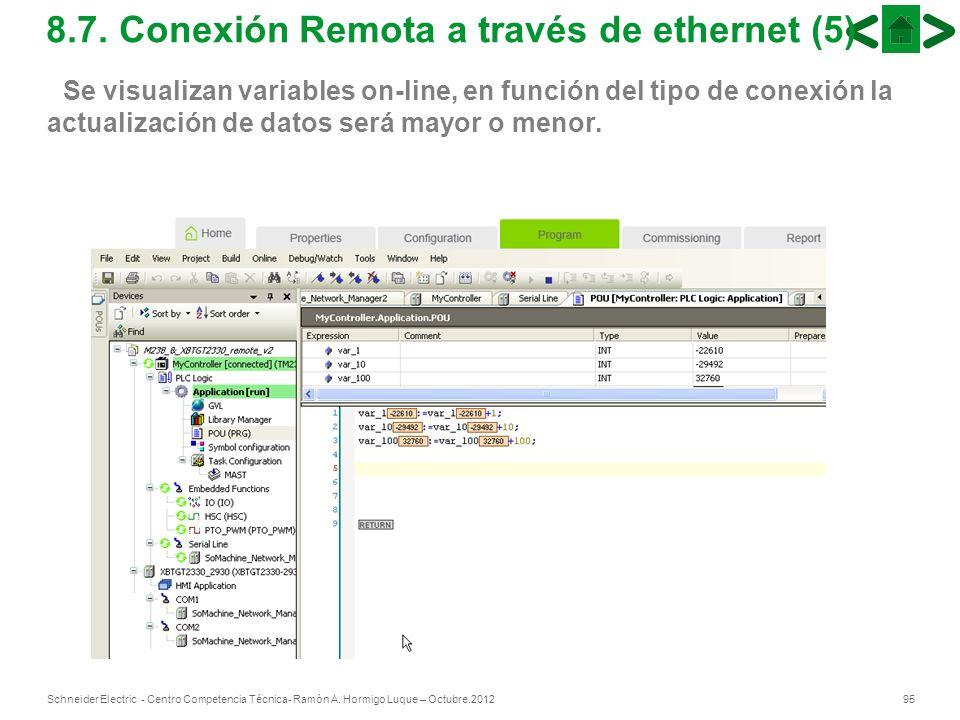 95Schneider Electric - Centro Competencia Técnica- Ramón A. Hormigo Luque – Octubre.2012 8.7. Conexión Remota a través de ethernet (5) Se visualizan v