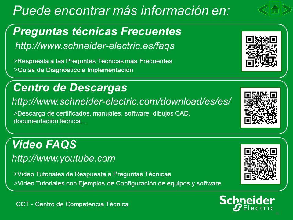 96 Puede encontrar más información en: http://www.schneider-electric.es/faqs Preguntas técnicas Frecuentes >Respuesta a las Preguntas Técnicas más Fre