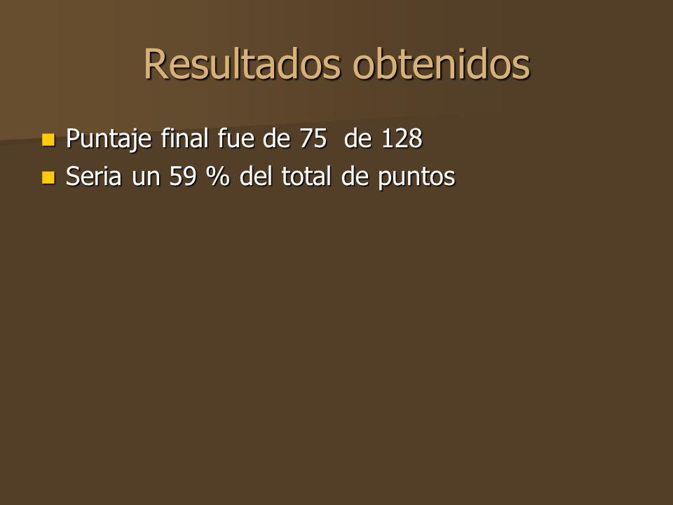 Resultados obtenidos Puntaje final fue de 75 de 128 Puntaje final fue de 75 de 128 Seria un 59 % del total de puntos Seria un 59 % del total de puntos