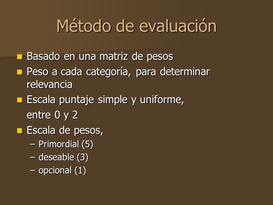 Método de evaluación Basado en una matriz de pesos Basado en una matriz de pesos Peso a cada categoría, para determinar relevancia Peso a cada categoría, para determinar relevancia Escala puntaje simple y uniforme, Escala puntaje simple y uniforme, entre 0 y 2 Escala de pesos, Escala de pesos, –Primordial (5) –deseable (3) –opcional (1)