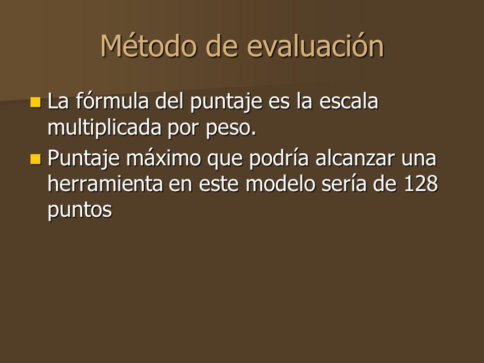 Método de evaluación La fórmula del puntaje es la escala multiplicada por peso.