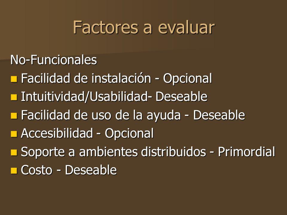 Factores a evaluar No-Funcionales Facilidad de instalación - Opcional Facilidad de instalación - Opcional Intuitividad/Usabilidad- Deseable Intuitividad/Usabilidad- Deseable Facilidad de uso de la ayuda - Deseable Facilidad de uso de la ayuda - Deseable Accesibilidad - Opcional Accesibilidad - Opcional Soporte a ambientes distribuidos - Primordial Soporte a ambientes distribuidos - Primordial Costo - Deseable Costo - Deseable