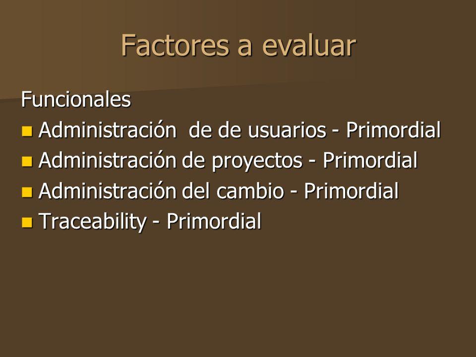 Factores a evaluar Funcionales Administración de de usuarios - Primordial Administración de de usuarios - Primordial Administración de proyectos - Primordial Administración de proyectos - Primordial Administración del cambio - Primordial Administración del cambio - Primordial Traceability - Primordial Traceability - Primordial