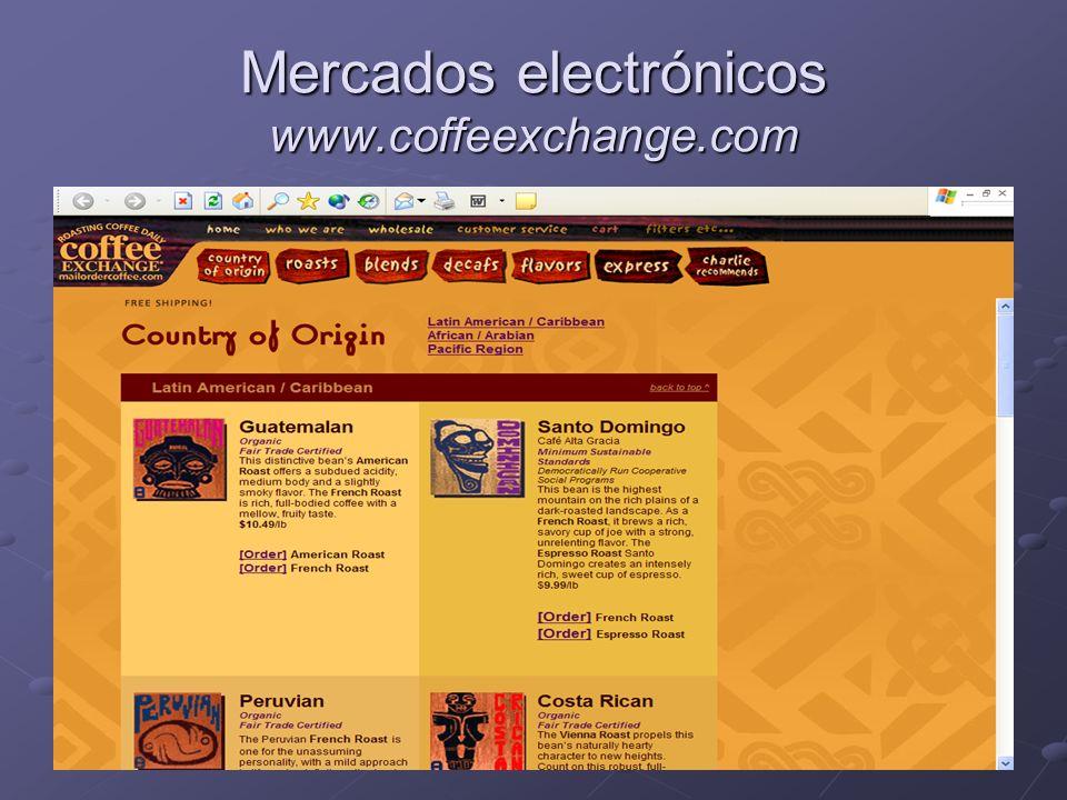 Mercados electrónicos www.coffeexchange.com