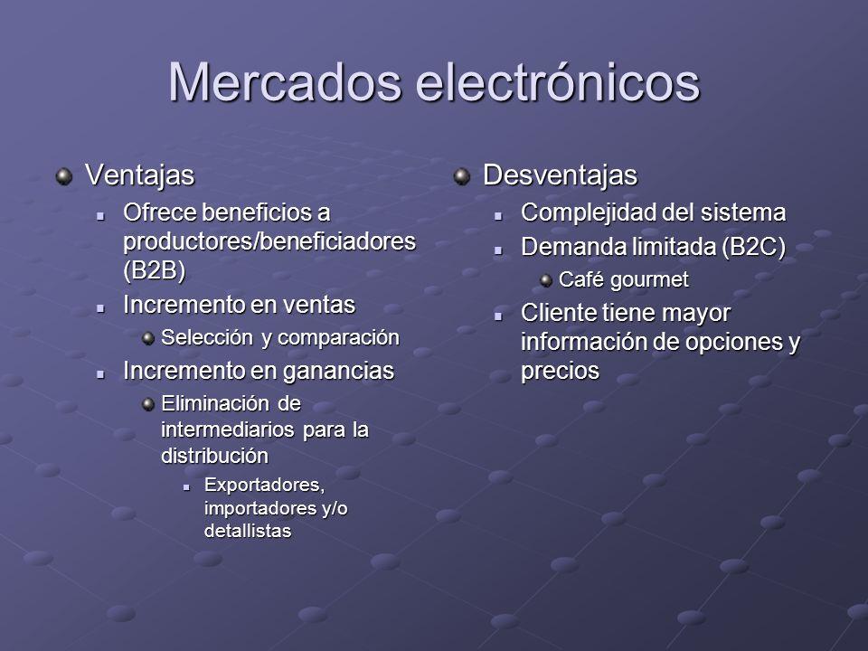 Mercados electrónicos Ventajas Ofrece beneficios a productores/beneficiadores (B2B) Ofrece beneficios a productores/beneficiadores (B2B) Incremento en