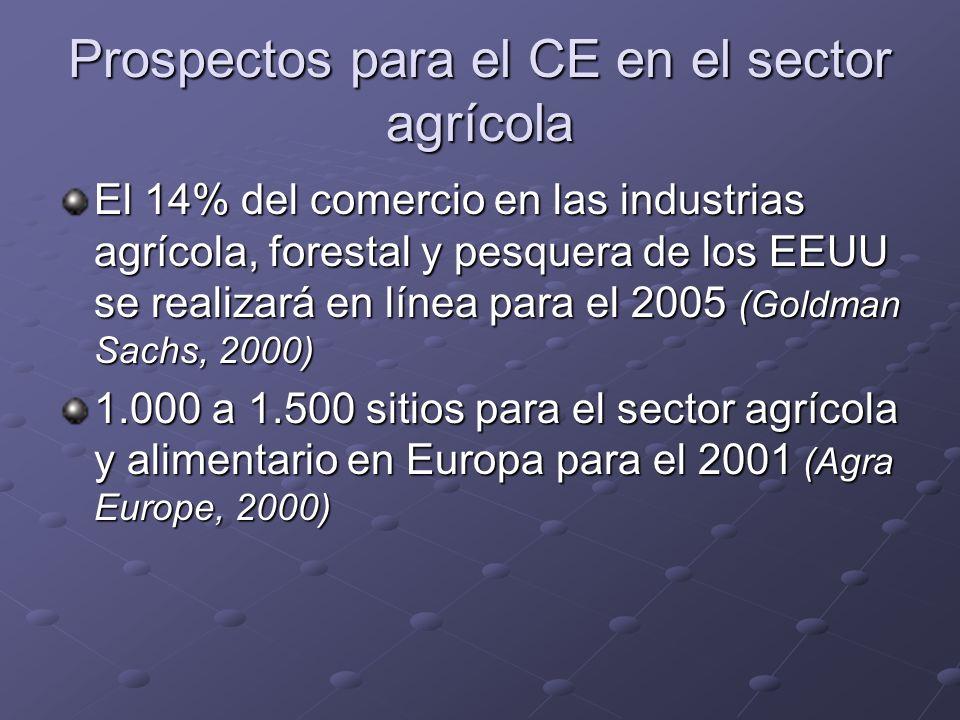 CE en el sector agrícola 90K granjeros registrados en farmbid.com en los EEUU 10% del tráfico es internacional 10% del tráfico es internacional 18K granjeros registrados en farmline.com en el Reino Unido Comisión Europea Directorado General para Agricultura