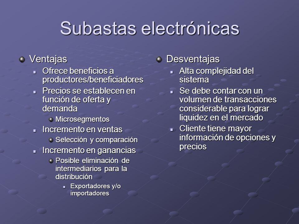Subastas electrónicas Ventajas Ofrece beneficios a productores/beneficiadores Ofrece beneficios a productores/beneficiadores Precios se establecen en
