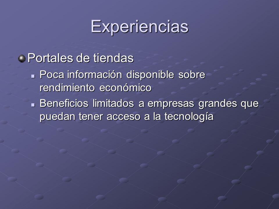 Experiencias Portales de tiendas Poca información disponible sobre rendimiento económico Poca información disponible sobre rendimiento económico Benef