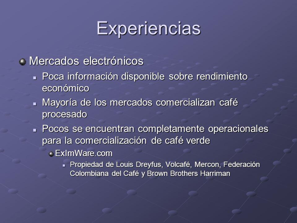 Experiencias Mercados electrónicos Poca información disponible sobre rendimiento económico Poca información disponible sobre rendimiento económico May