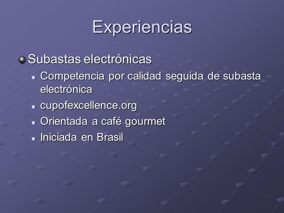 Experiencias Subastas electrónicas Competencia por calidad seguida de subasta electrónica Competencia por calidad seguida de subasta electrónica cupof