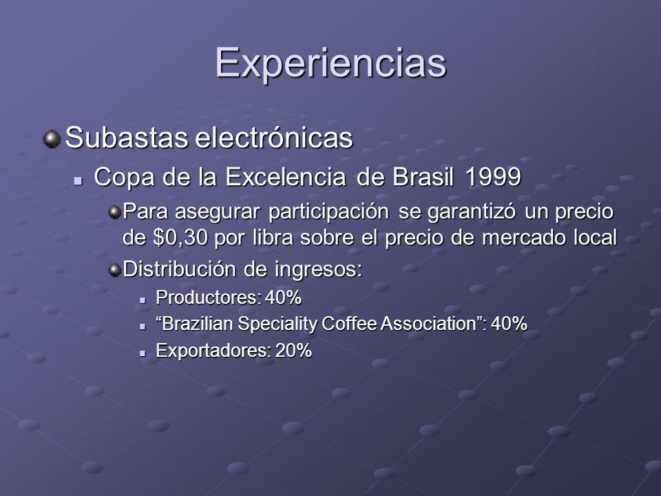Experiencias Subastas electrónicas Copa de la Excelencia de Brasil 1999 Copa de la Excelencia de Brasil 1999 Para asegurar participación se garantizó