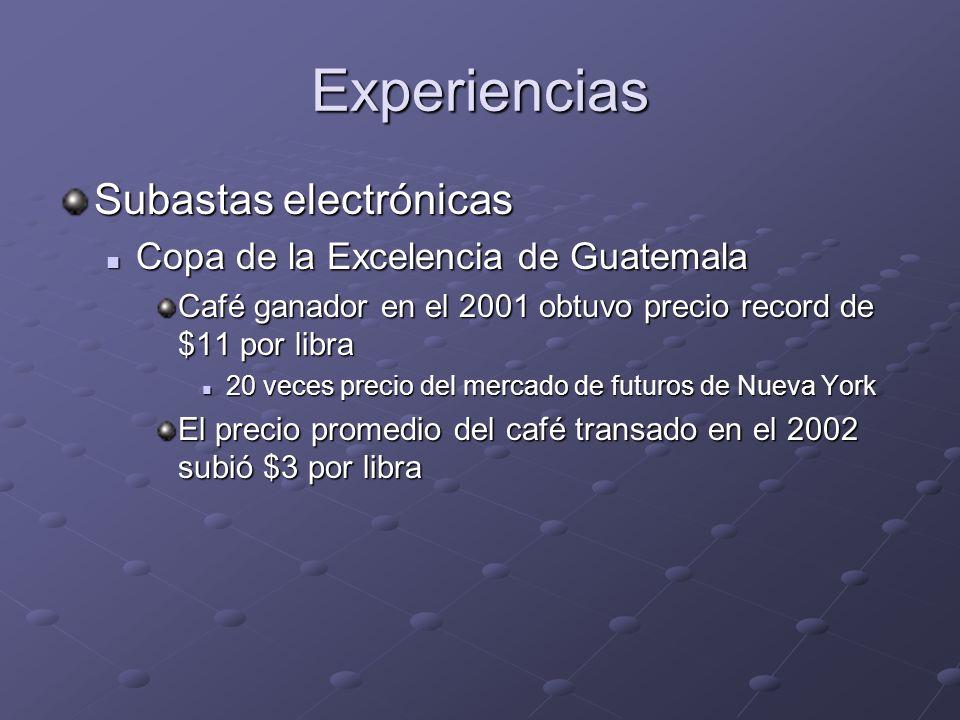 Experiencias Subastas electrónicas Copa de la Excelencia de Guatemala Café ganador en el 2001 obtuvo precio record de $11 por libra 20 veces precio de