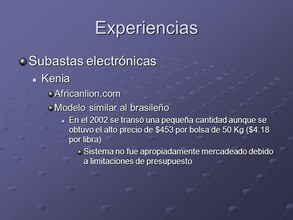 Experiencias Subastas electrónicas Kenia KeniaAfricanlion.com Modelo similar al brasileño En el 2002 se transó una pequeña cantidad aunque se obtuvo e