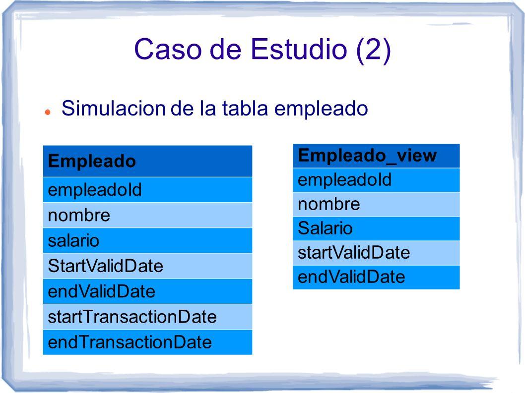 Caso de Estudio (2) Simulacion de la tabla empleado Empleado empleadoId nombre salario StartValidDate endValidDate startTransactionDate endTransactionDate Empleado_view empleadoId nombre Salario startValidDate endValidDate