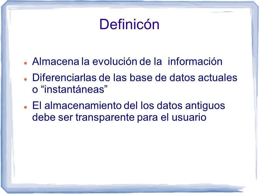 Definicón Almacena la evolución de la información Diferenciarlas de las base de datos actuales o instantáneas El almacenamiento del los datos antiguos debe ser transparente para el usuario