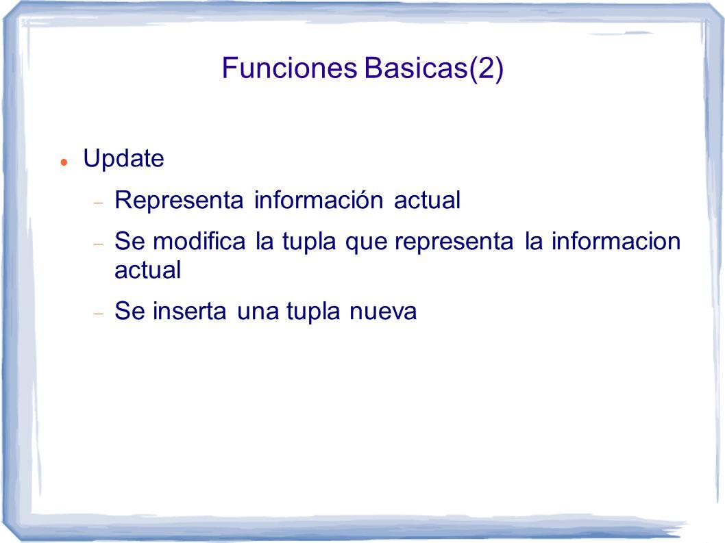 Funciones Basicas(2) Update Representa información actual Se modifica la tupla que representa la informacion actual Se inserta una tupla nueva