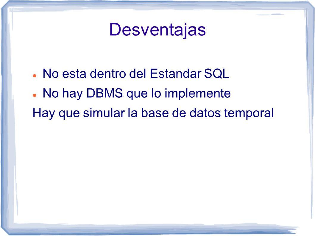 Desventajas No esta dentro del Estandar SQL No hay DBMS que lo implemente Hay que simular la base de datos temporal