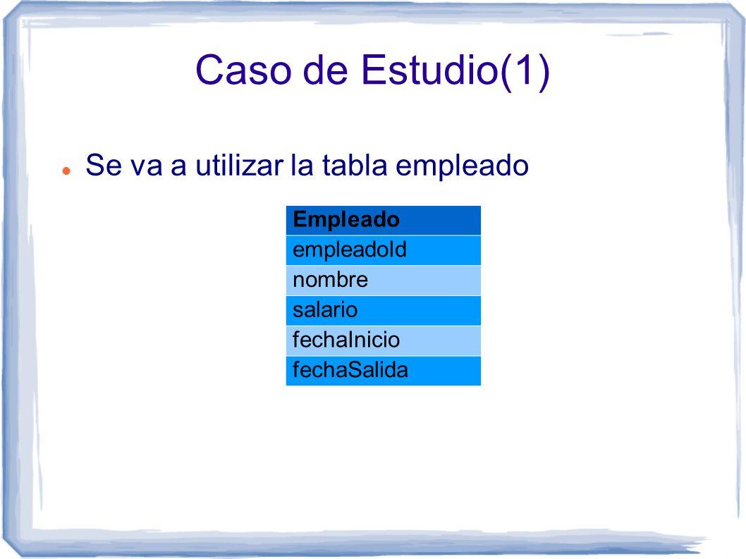 Caso de Estudio(1) Se va a utilizar la tabla empleado Empleado empleadoId nombre salario fechaInicio fechaSalida