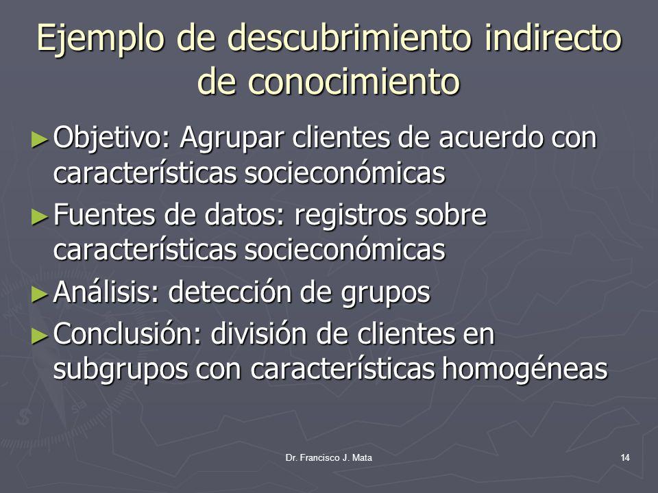 Dr. Francisco J. Mata14 Ejemplo de descubrimiento indirecto de conocimiento Objetivo: Agrupar clientes de acuerdo con características socieconómicas O