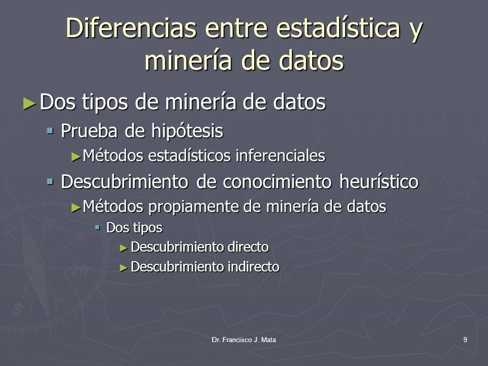 Dr. Francisco J. Mata9 Diferencias entre estadística y minería de datos Dos tipos de minería de datos Dos tipos de minería de datos Prueba de hipótesi