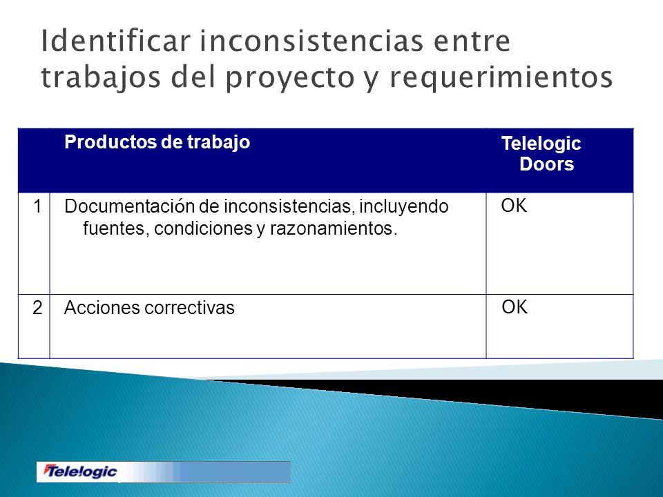 Identificar inconsistencias entre trabajos del proyecto y requerimientos Productos de trabajoTelelogic Doors 1 Documentaci ó n de inconsistencias, inc