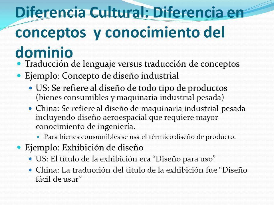 Diferencia Cultural: Diferencia en conceptos y conocimiento del dominio Traducción de lenguaje versus traducción de conceptos Ejemplo: Concepto de dis