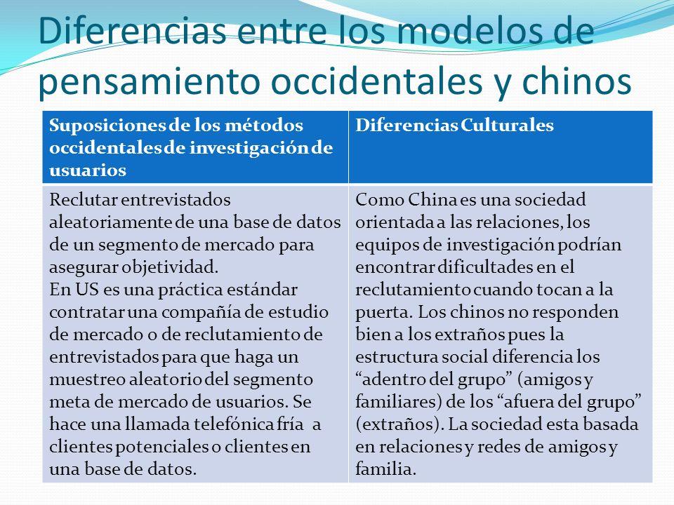Diferencias entre los modelos de pensamiento occidentales y chinos Suposiciones de los métodos occidentales de investigación de usuarios Diferencias C