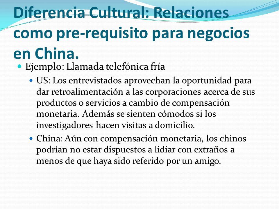 Diferencia Cultural: Relaciones como pre-requisito para negocios en China. Ejemplo: Llamada telefónica fría US: Los entrevistados aprovechan la oportu
