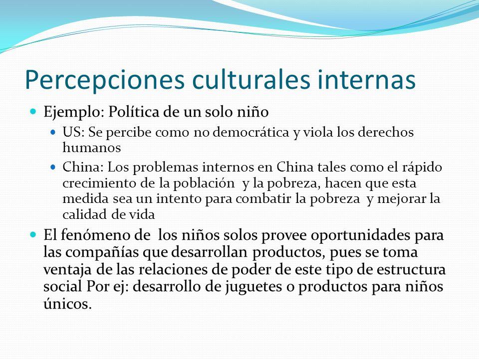 Percepciones culturales internas Ejemplo: Política de un solo niño US: Se percibe como no democrática y viola los derechos humanos China: Los problema