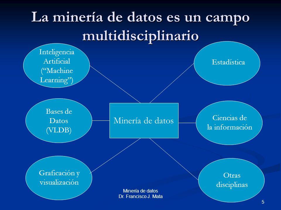 5 Minería de datos Dr. Francisco J. Mata La minería de datos es un campo multidisciplinario Minería de datos Inteligencia Artificial (Machine Learning