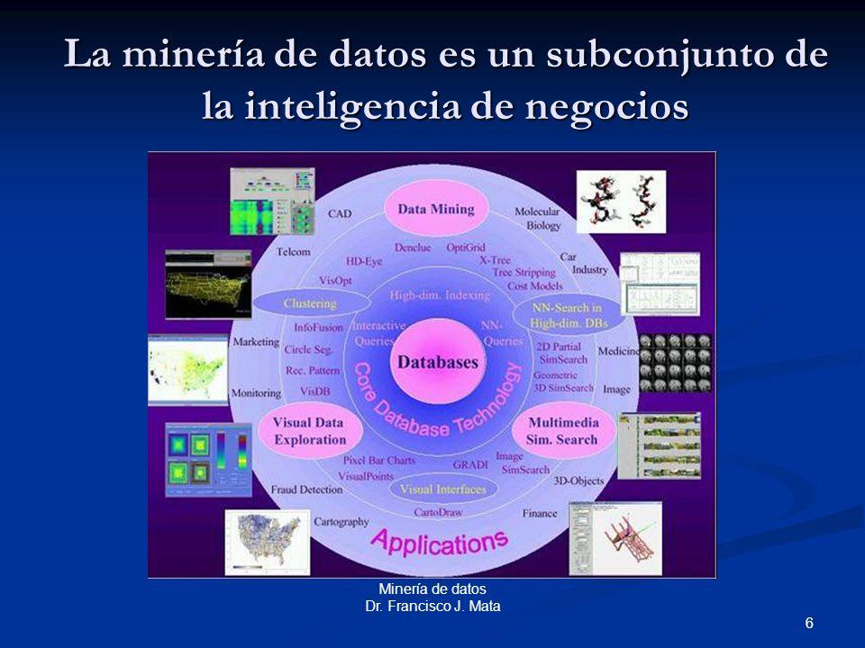 6 Minería de datos Dr. Francisco J. Mata La minería de datos es un subconjunto de la inteligencia de negocios