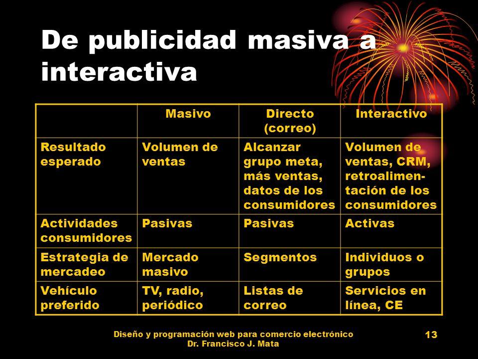 Diseño y programación web para comercio electrónico Dr. Francisco J. Mata 13 De publicidad masiva a interactiva MasivoDirecto (correo) Interactivo Res